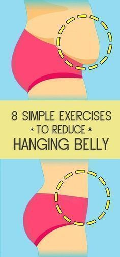 8 Simple Exercises to Reduce Lower Belly Fat – 18aims