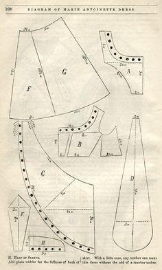 marie-antoinette-dress-pattern-1869 (1)