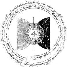 Jacob Boehme Online - Diagram 3