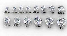 Diamond Carat Size On Hand | Diamond Education - 3