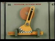 Reciprocating Rectilinear Motion - YouTube