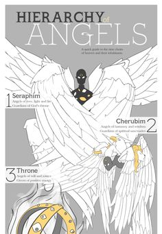 "robot-milk: "" failmacaw: "" THE NINE CHOIRS OF HEAVEN. An info-graphic for my editorial class and god am I thankful it's done. Way too much went into this than what I had time for, but hey… I actually. Archangels, Ancient Mythology, Cherub, Character Design, Character Inspiration, Angel Hierarchy, Mythical Creatures, Angel, Mythology"