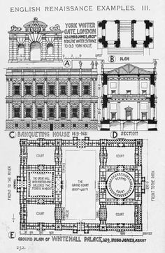 English Renaissance examples A History of Architecture on the Comparative Method by Sir Banister Fletcher