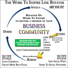 The Work To Inspire Link Rotator
