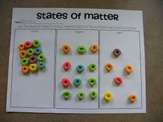 states of matter with froot loops // teaching 1st and 2nd grade in a spanish bilingual classroom.
