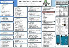 Arduino Cheat Sheet : Le poster memento pour développer sur l'IDE Arduino. | Semageek