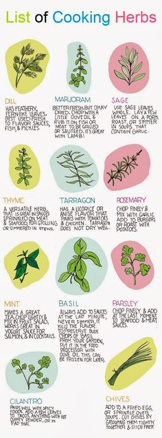 List of Cooking #Herbs