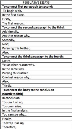 transition words these could be useful in developing science  essay writing tips very helpful during school but also in college