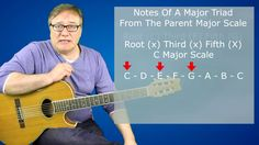 Drop Two Voicings Uncovered Lesson 8 - The I - VI - IV - V Progression &...
