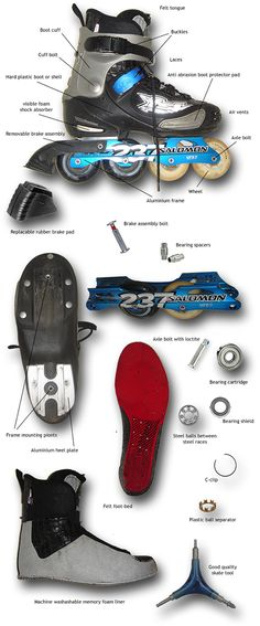 Anatomia del patín inline-skate-parts-anatomy