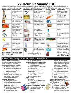 72 hour kit supply list
