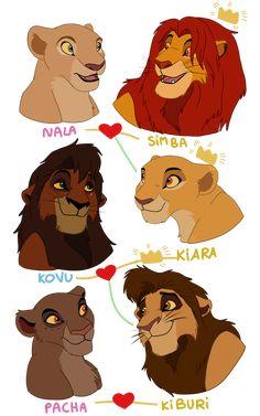 Kings and Queens of Priderock – Face Comparison 2 par Olphey sur DeviantArt Lion King Story, Lion King 3, Lion King Fan Art, Lion King Movie, Cute Disney, Disney Art, Disney Movies, Le Roi Lion Disney, Disney Lion King
