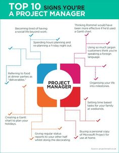 how to get pmp certification canada