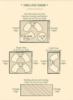 """Képtalálat a következőre  """"fabric cloche hat pattern free"""" 2661e2a4160"""