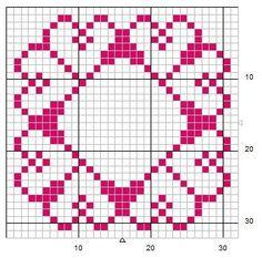 graficos para almofadas de croche