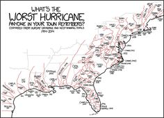 What's the worst hurricane you remember?
