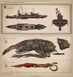 Navies by Keith Thompson, ~Keithwormwood on deviantART | Illustration from the _Leviathan_ books  by Scott Westerfeld