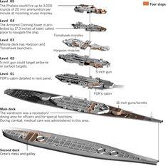 Decks of the battleship USS Iowa (BB-61) available for tour at San Pedro, California
