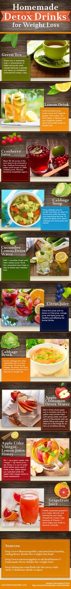 Longing to shed some pounds? Using detox drinks to lose weight has become very popular because the procedure is natural, organic and happens in a relatively shorter time period.