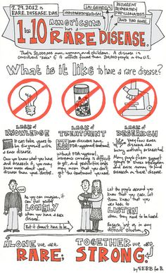 2012 Rare Disease Poster by verbistheword, via Flickr   Love the part about knowing more than your doctor!!