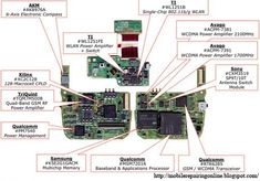 28 best mother board circuit images | smartphone repair, cell phone repair,  phone repair  pinterest