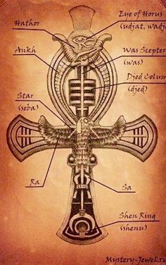 """The ankh or ankh (☥ unicode 2625 U) is the Egyptian hieroglyph representing the NH ˁ word, which means """"life."""" It is an attribute of the Egyptian gods that can keep the loop, or wear one in each hand, arms crossed over the chest. This symbol was called crux ansata Latin (""""ankh"""")"""