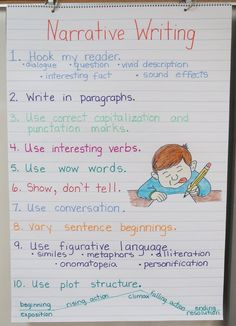 Things to Remember When Writing a Narrative Language Arts Anchor ChartsLanguage Arts Anchor Charts Teaching Narrative Writing, Personal Narrative Writing, Expository Writing, Writing Workshop, Teaching Grammar, Personal Narratives, Narrative Essay, Teaching Language Arts, Language Lessons