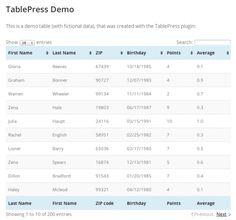 Responsive Tabellen - Wir zeigen wie es funktioniert https://www.webdesign-podcast.de/2017/03/02/responsive-tabellen-fuer-smartphone-und-tablet/