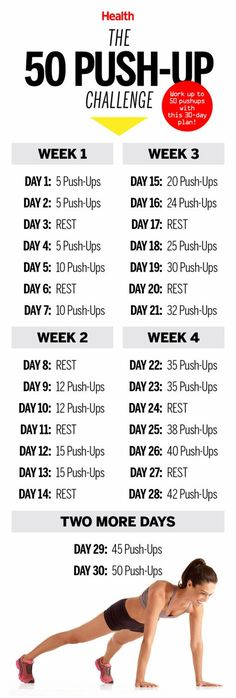 Yes, you can get to 50 push-ups! Try our 30-day push-up challenge. | http://Health.com