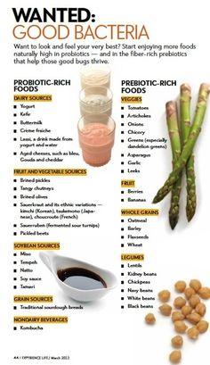Get Your Probiotics