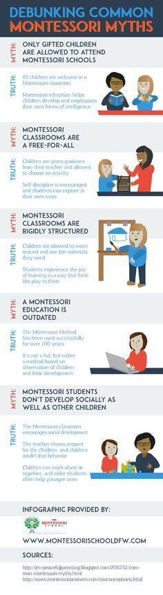Debunking Common Montessori Myths   #infographic #Education #Montessori