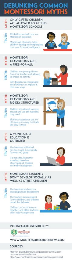 Debunking Common Montessori Myths #infographic #Education #Montessori