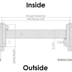 exterior door jamb detail. Exterior Door Frame Sizes Jamb Detail N