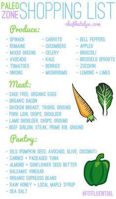 Paleo-Zone Shopping List via chefkatelyn.com @Chef Katelyn #FitFluential #shophealthy