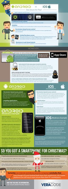 mobile platform security infographic Android vs. iOS iPhone