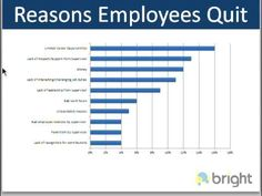 Increase your Quality of Hire with Employer #Branding - Building a Career Site that Attracts Candidates - View more webinars at http://www.bright.com/recruiter/webinars