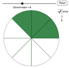 GeoGebra lessons: You can teach fractions with interactive geogebra. Here is one example. Teaching Fractions, Math Lessons, Coding, Chart, Programming
