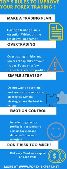 My top 5 rules to improve your Forex trading!  forex strategy | forex patterns | forex trading | forex trading strategies | forex pvc | Forex Trading | ForexMarketCap | Trading Walk: Step By Step Stocks & Forex Strategies | TRADING FOREX | forex | Forex Trading |