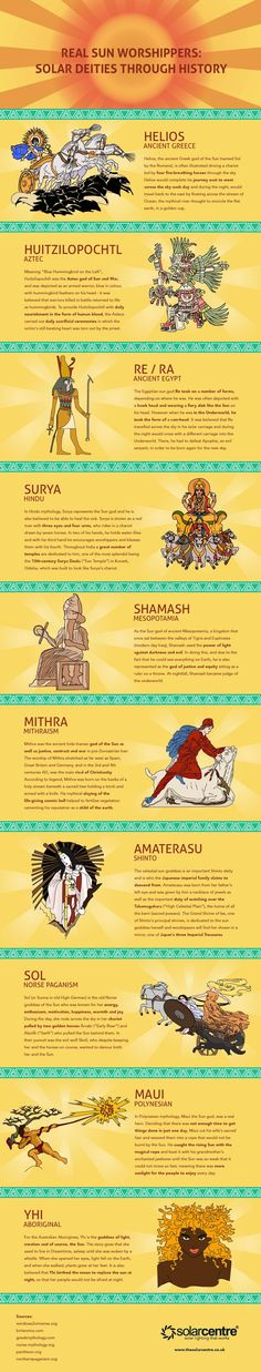 Real Sun Worshippers: Solar Deities Through History #Infographic #History