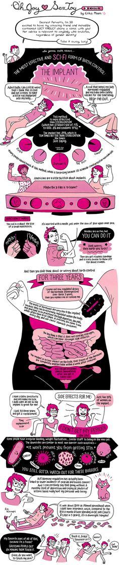 Joy Sex Toy: The Birth Control Implant Oh Joy Sex Toy: The Birth Control Implant -- I'm going to start saving up for one of these!Oh Joy Sex Toy: The Birth Control Implant -- I'm going to start saving up for one of these! Mirena Iud, Types Of Birth Control, Family Planning, In This World, Feminism, Infographic, At Least, Depression, Health