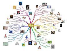 Mapa Conceptual Dislexia - (Dyslexia Mindmap)   Indicadores en Secundaria(High School)  #Dyslexia #Dislexia