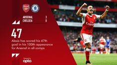 Media Tweets by Arsenal FC (@Arsenal) | Twitter