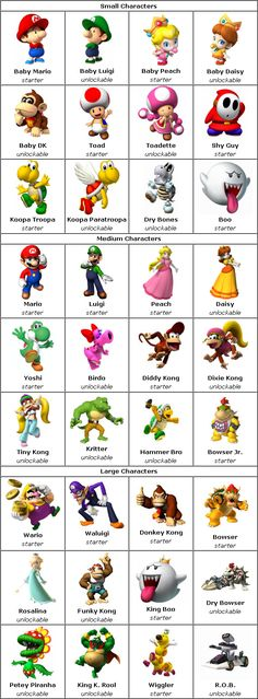 classic mario characters names