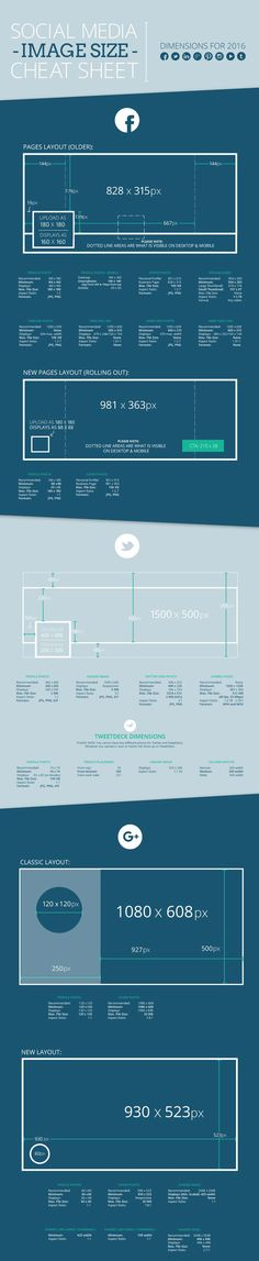social-cheat-sheet-infographic-mainstreethost-1