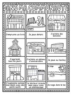 Ma ville → A collection of cards, perfect for learning new French vocabulary! Great for support at writing centers and as part of your interactive word wall. Lots of fun for dramatic play centers too! FRENCH Community Buildings and Places Teaching Social Skills, Teaching Tools, How To Speak French, Learn French, Teaching French Immersion, Interactive Word Wall, Communities Unit, High School French, French Worksheets