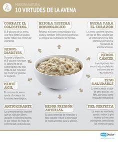 El blog healthy: Desayunos con avena: dime cuánto tiempo tienes para desayunar y te diré cómo preparar la avena