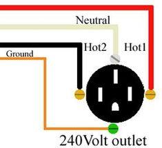 wiring diagram for a 20 amp 240 volt receptacle electrical wiring rh pinterest com 230 Volt Electrical Outlet 230 Volt 30 Amp Receptacle