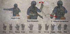 22 tactical hand signals