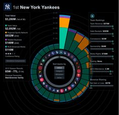 4 Ways Data Visualizations Are Transforming the Way We Read the News | Umbel