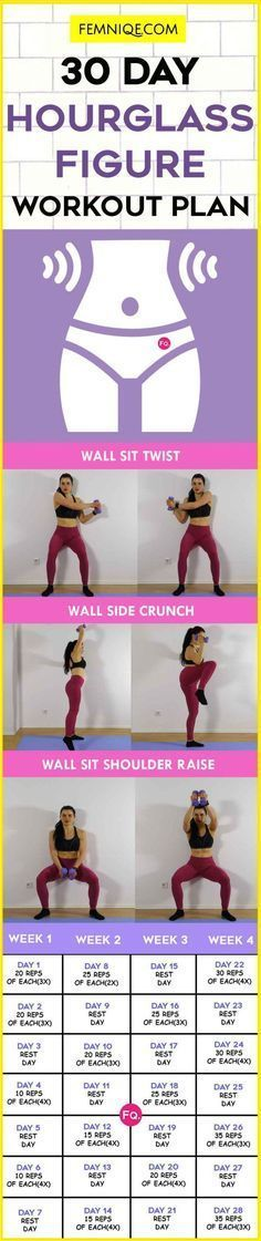 HOURGLASS FIGURE WORKOUT PLAN #Gymworkoutplans